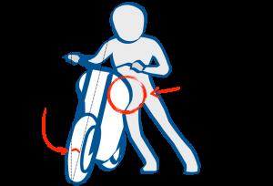 取り回しのコツは体をバイクにつける