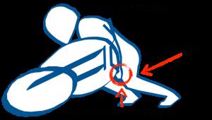 膝が曲がりきらない状態から引き起こし