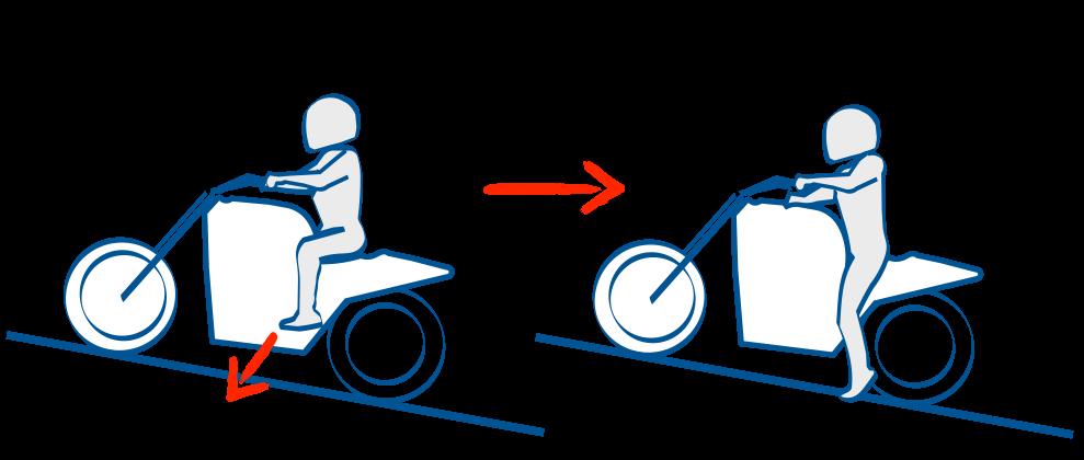 二輪教習の坂道発進