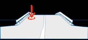 図1坂道発進