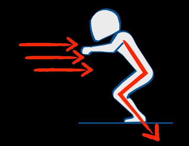 二輪教習加速は空気イス