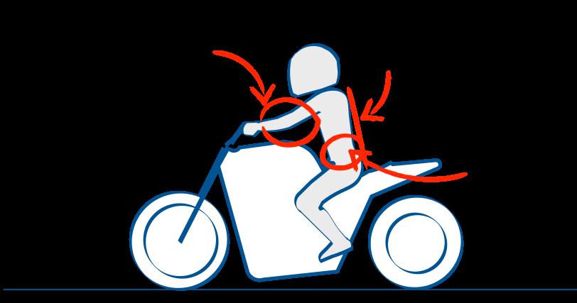 バイク減速時の姿勢