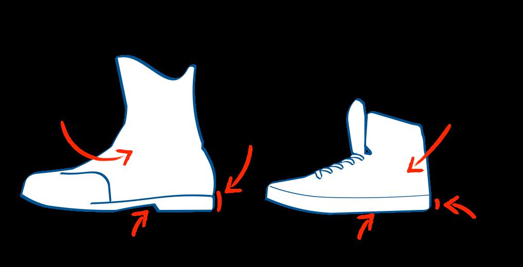 二輪教習足着きにブーツは必須
