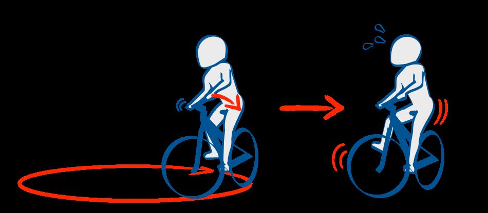 二輪教習クランク、自転車もバイクもバンクする