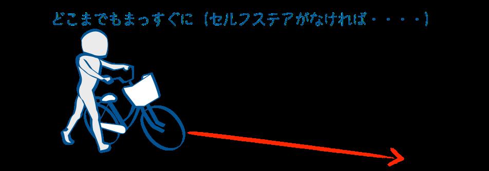 二輪教習自転車でセルフステア悪い例