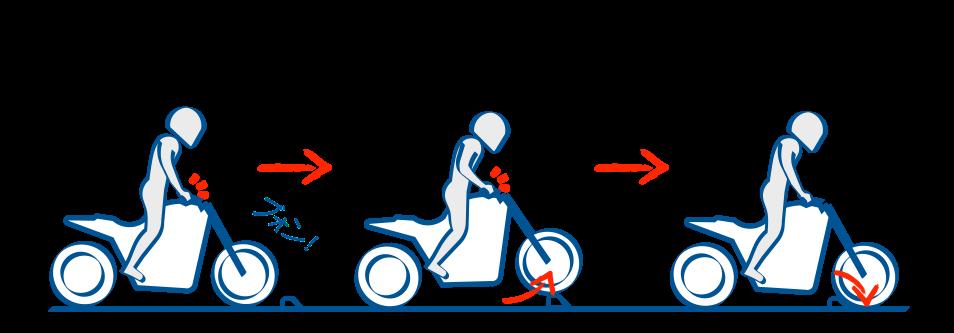 二輪教習波状路のコツは突起とクラッチのタイミング