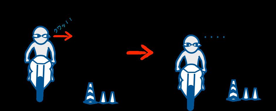 二輪教習、目線の移動は重心の移動