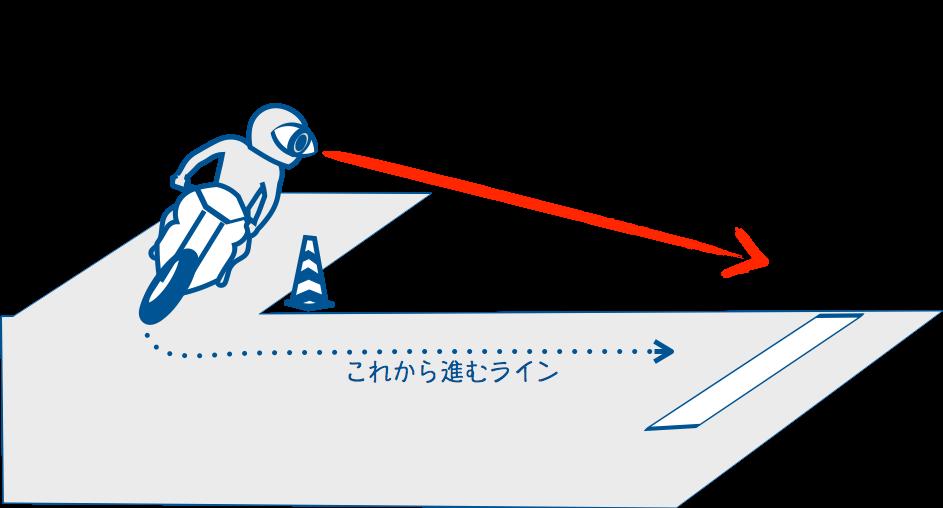 二輪教習スムズな停止は直前の動作から