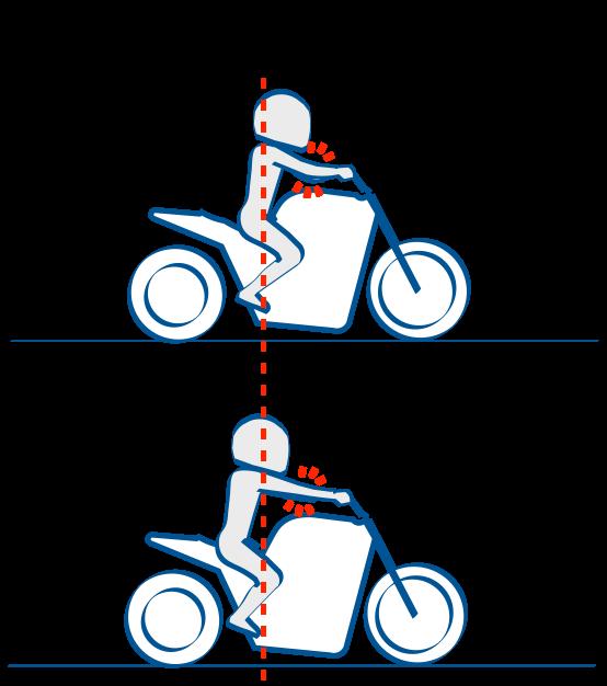 二輪教習ヒジを曲げる