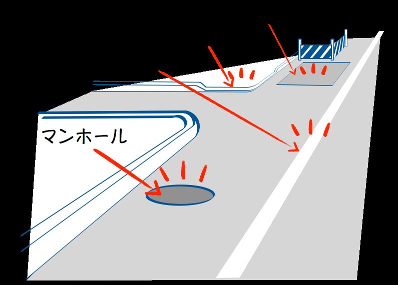 二輪で公道デビュー滑りそうな所は避ける