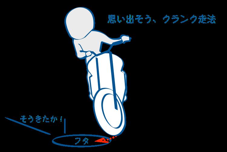 マンホール上はバイクを立てて