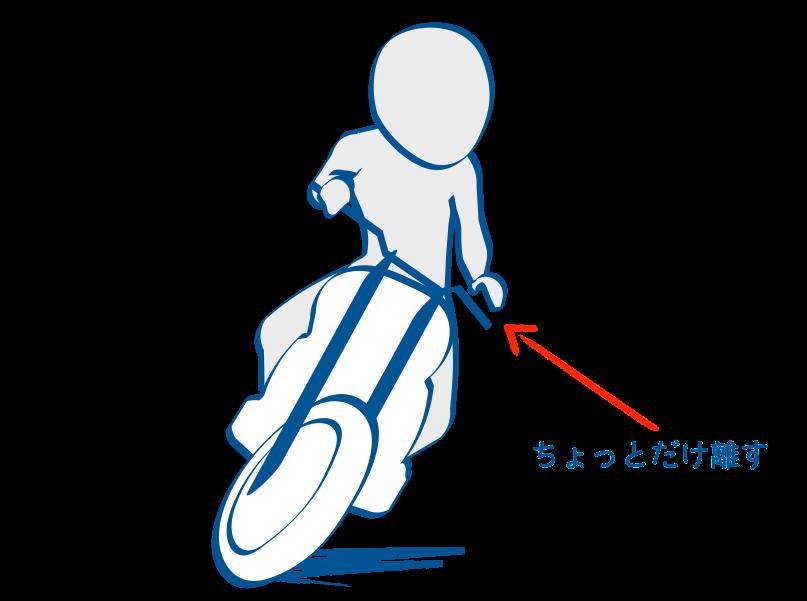 バイクで公道デビュー腕の力を抜く練習