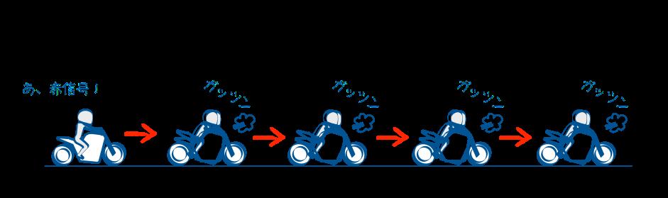 原則の旅にエンジンブレーキがガッツンガッツン