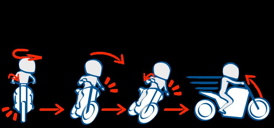 左折で膨らまないコツ、クラッチ切ってヒラリとバイクを倒す