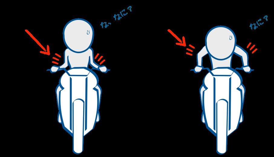 カッコイイ乗車姿勢は脇を適度に開ける