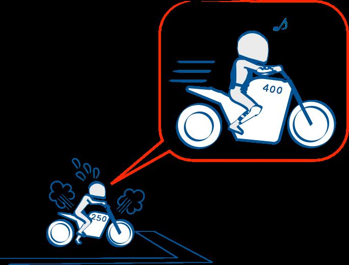 小排気量のバイクはアクセルを開ける