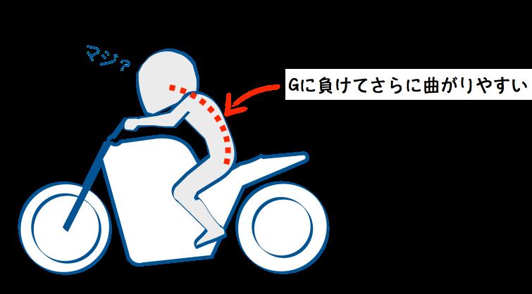 バイクに乗る時背骨を曲げない