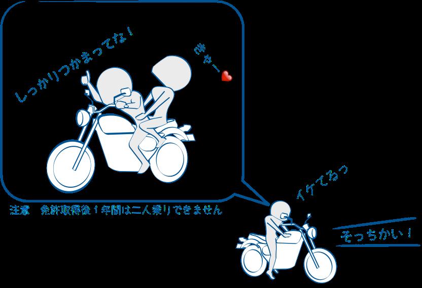 イケてるバイクを選ぶ