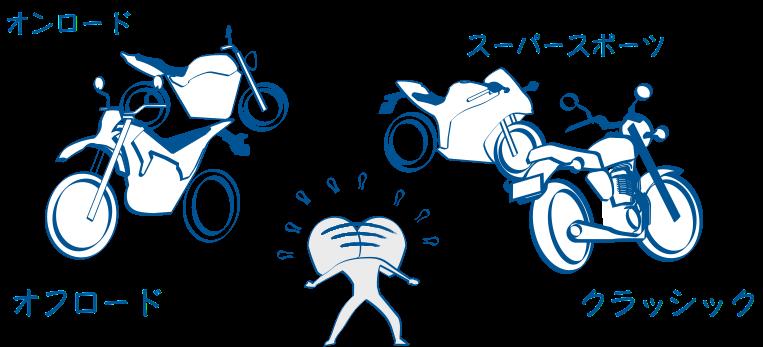 あなたのバイクは直感で選ぶ