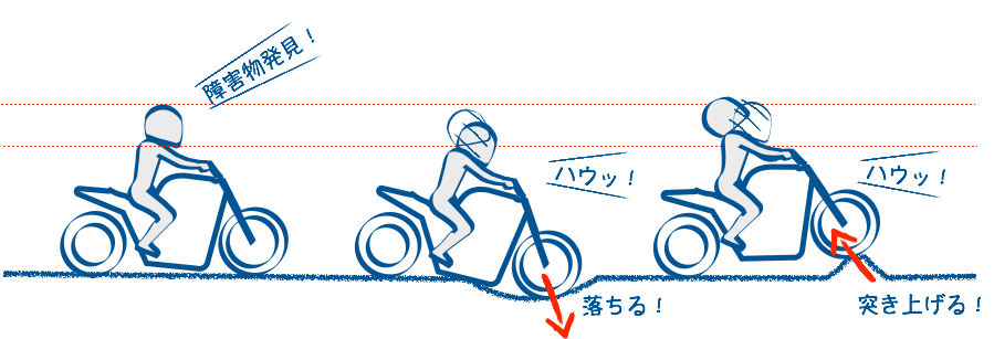 バイクでデコボコヒジを使わないと頭が動く