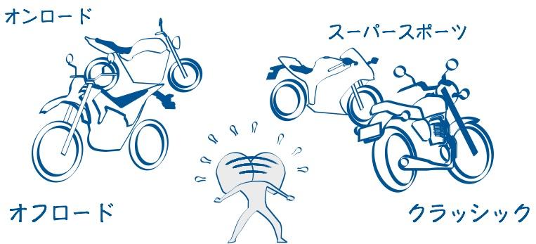 バイクが選べない