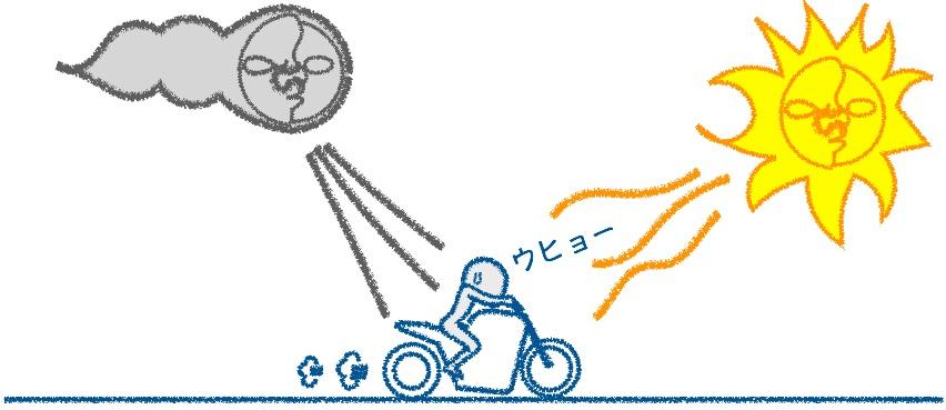 バイクは太陽と北風