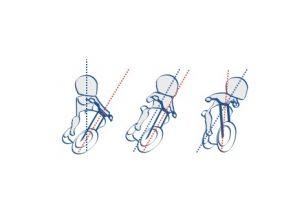 二輪教習曲がり方の基本