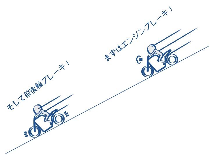 まずはエンブレ、そして前後輪ブレーキ