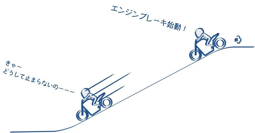 エンジンブレーキだけではバイクは止まらない