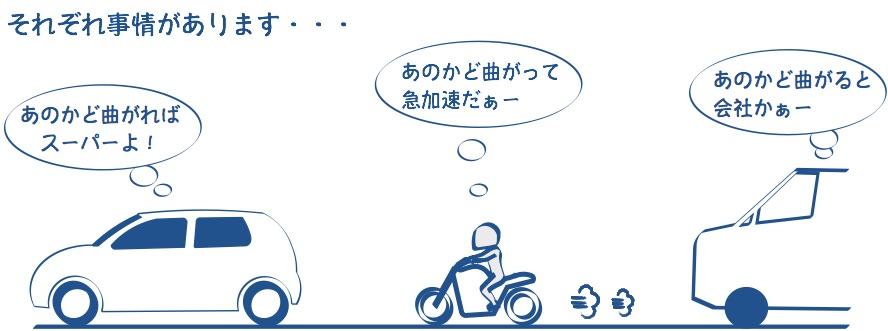 バイクと車は意識が違う