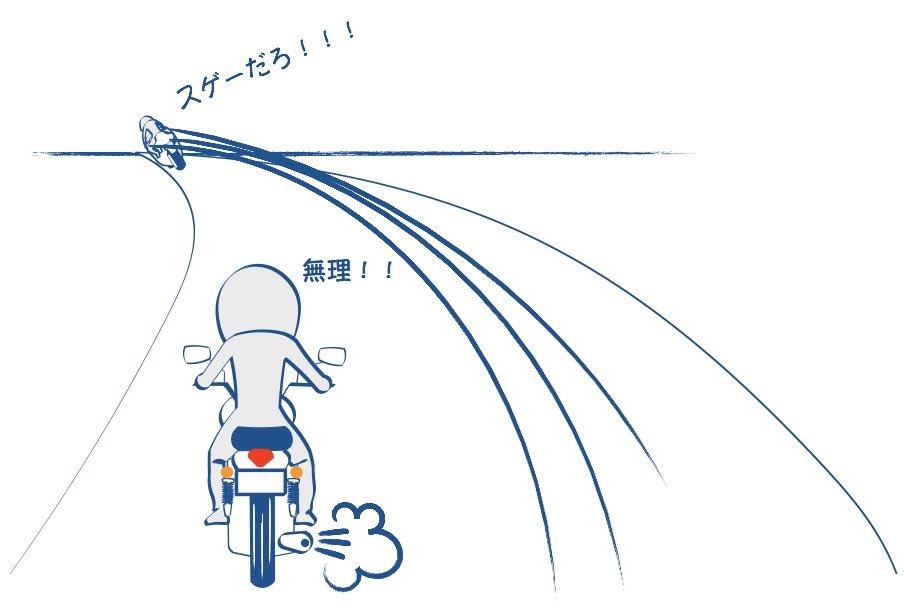 バイク初心者にとって飛ばし過ぎは楽しくない