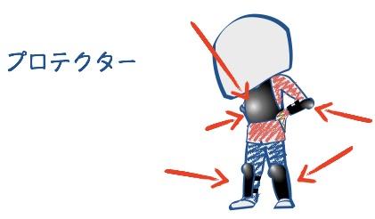 プロテクターも二輪教習の服装のうち