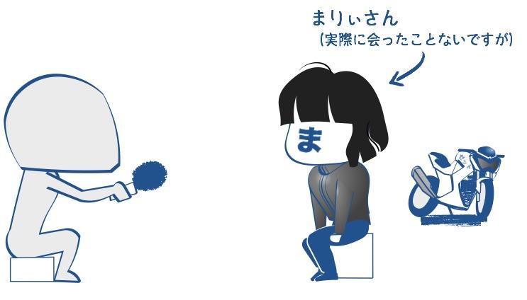 まりぃさん2回目のインタビュー