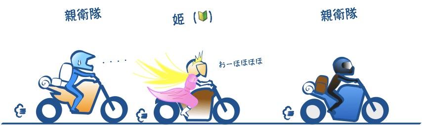 3人でツーリングすればバイク初心者はお姫様