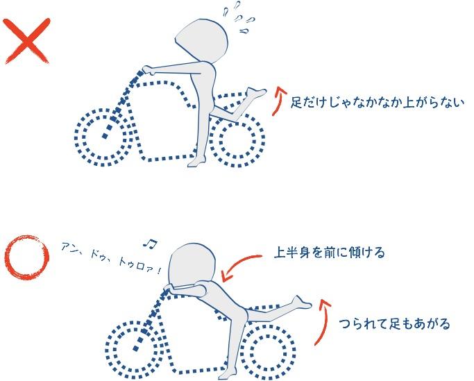 足が上がらないときは状態を折るとバイクを跨ぎやすい