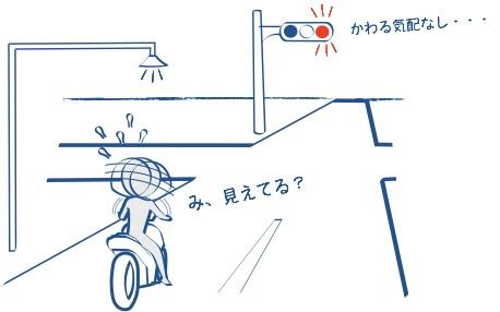 バイクに乗ってると感応式信号がきになる。