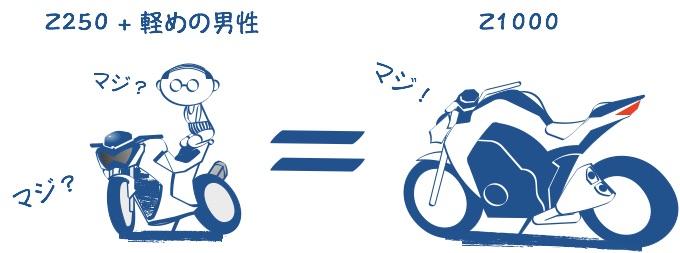 排気量が小さいとバイクは軽い