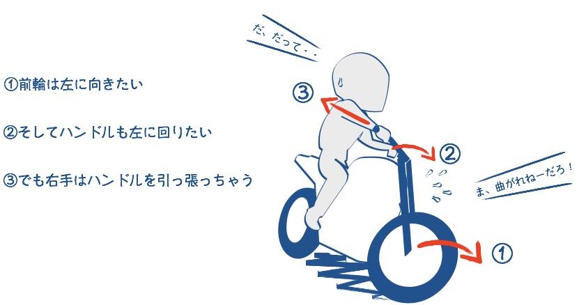曲がろうとするバイクを引き戻す