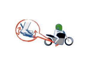 二輪教習で無意識に後輪ブレーキ踏んじゃうアイキャッツの絵の画像