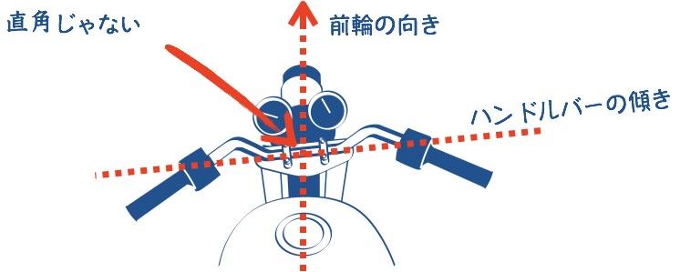 バイクの前輪とハンドルバーの角度がずれてる絵の画像