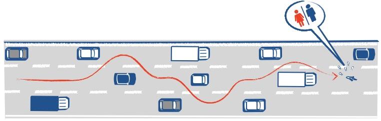 高速道路で危険なすり抜けをする絵の図