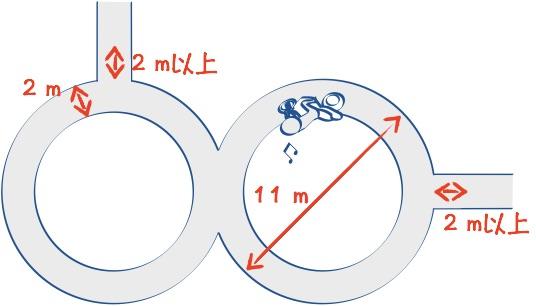 二輪教習の8の字の絵の図