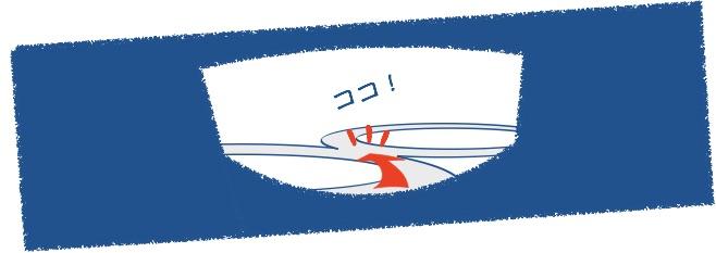 二輪教習8の字切り返しポイントを目視する絵の図