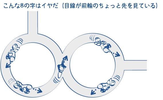 二輪教習8の字では目線が近いのはよくない図