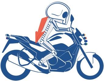 バイク乗るときは背骨をつっかえ棒にするの絵の図