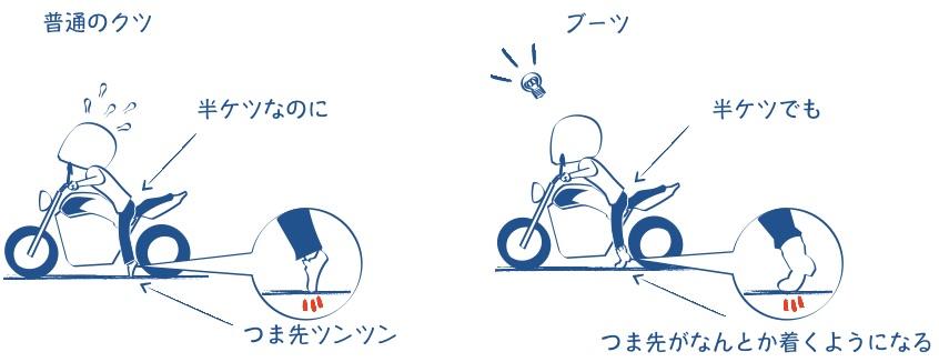 バイク乗るにはブーツの方が足が着く