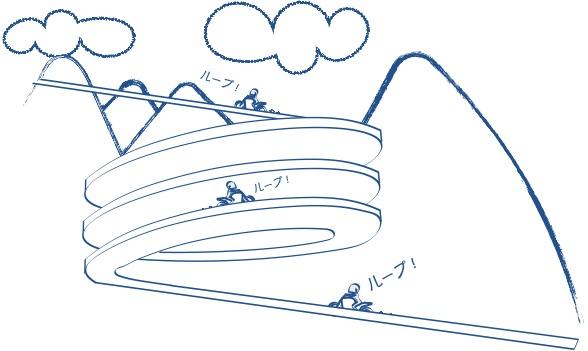 ループ橋の絵の図