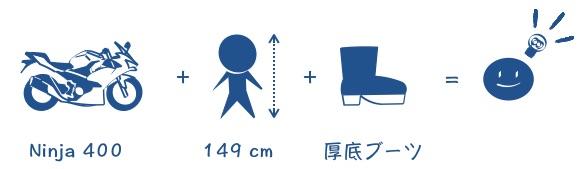 Ninja 400+身長149cm+厚底ブーツ=けっこう足着きイケるかもの図