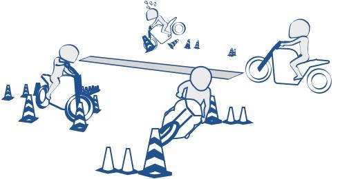 二輪教習でほったらかしにされたらの図