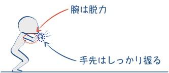 二輪教習での腕の力の抜き方の図